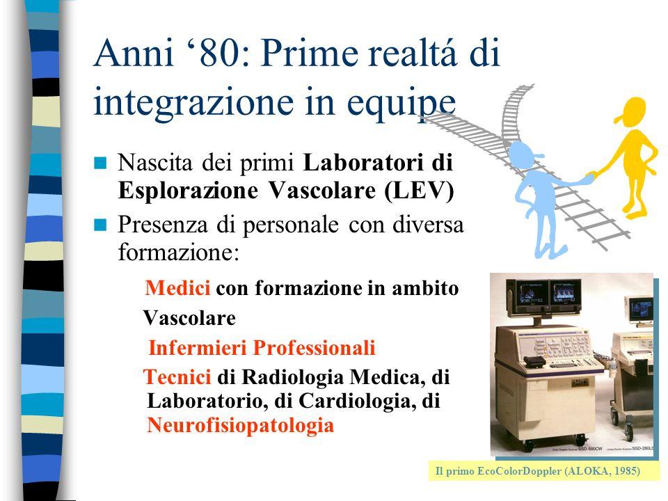 Anni 80: Prime realtá di integrazione in equipe Nascita dei primi Laboratori di Esplorazione Vascolare (LEV) Presenza di personale con diversa formazi