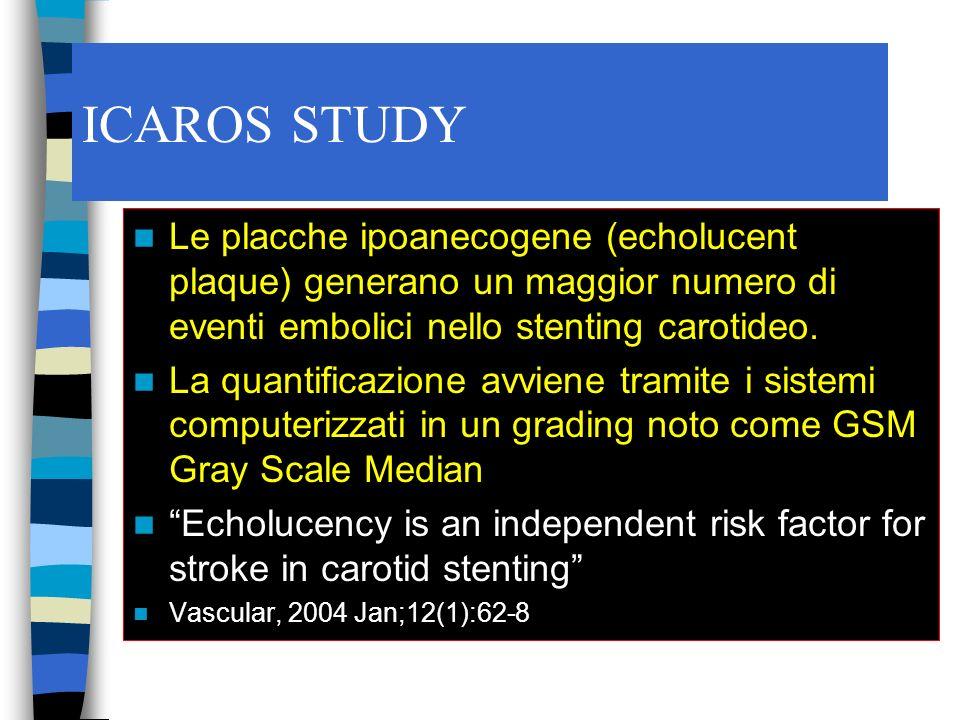 ICAROS STUDY Le placche ipoanecogene (echolucent plaque) generano un maggior numero di eventi embolici nello stenting carotideo.