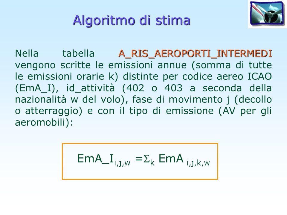 Algoritmo di stima A_RIS_AEROPORTI_INTERMEDI Nella tabella A_RIS_AEROPORTI_INTERMEDI vengono scritte le emissioni annue (somma di tutte le emissioni o