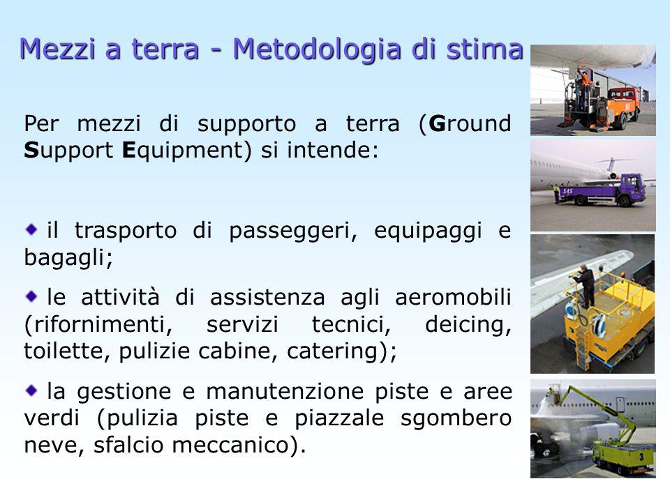 Mezzi a terra - Metodologia di stima Per mezzi di supporto a terra (Ground Support Equipment) si intende: il trasporto di passeggeri, equipaggi e baga