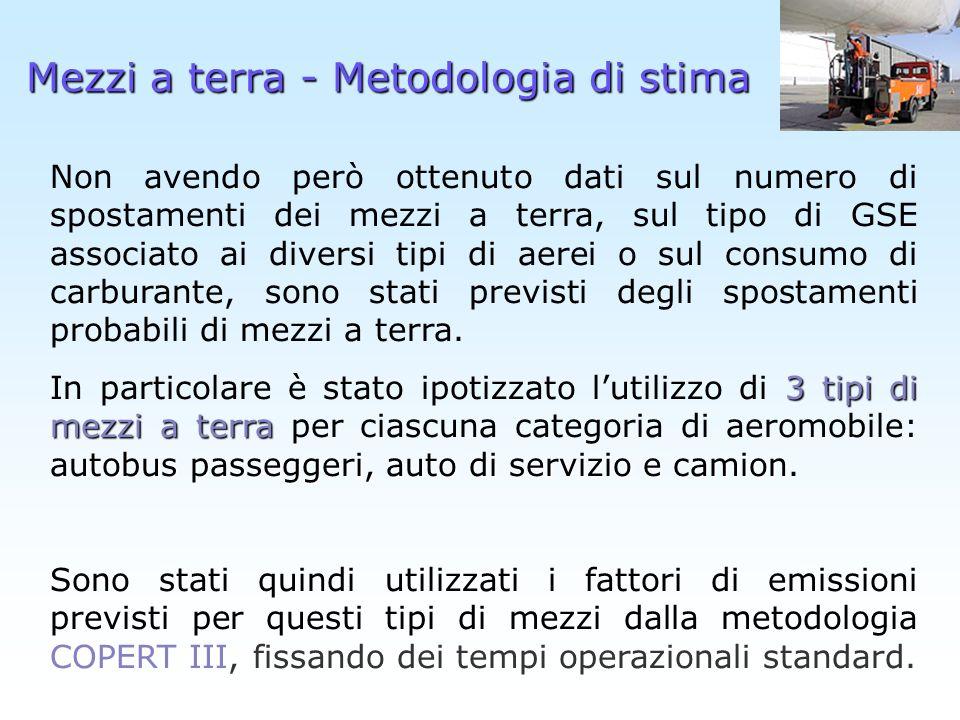 Mezzi a terra - Metodologia di stima Non avendo però ottenuto dati sul numero di spostamenti dei mezzi a terra, sul tipo di GSE associato ai diversi t