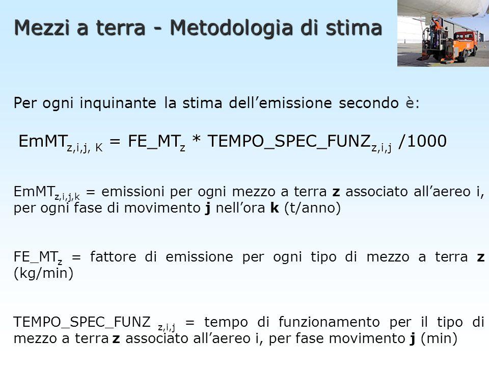 Mezzi a terra - Metodologia di stima Per ogni inquinante la stima dellemissione secondo è: EmMT z,i,j, K = FE_MT z * TEMPO_SPEC_FUNZ z,i,j /1000 EmMT