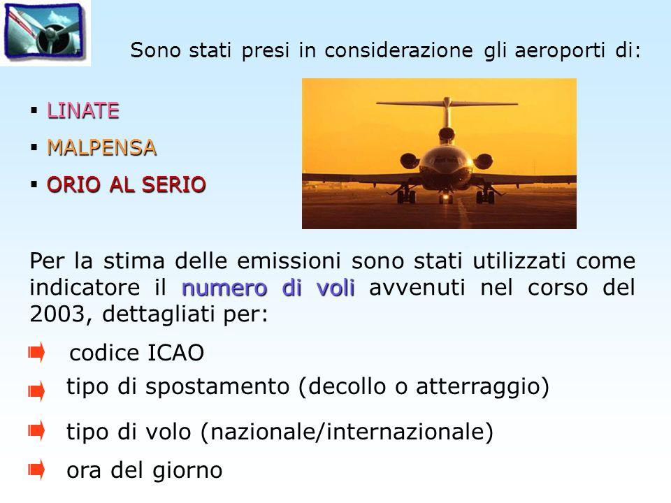 LINATE MALPENSA ORIO AL SERIO numero di voli Per la stima delle emissioni sono stati utilizzati come indicatore il numero di voli avvenuti nel corso d