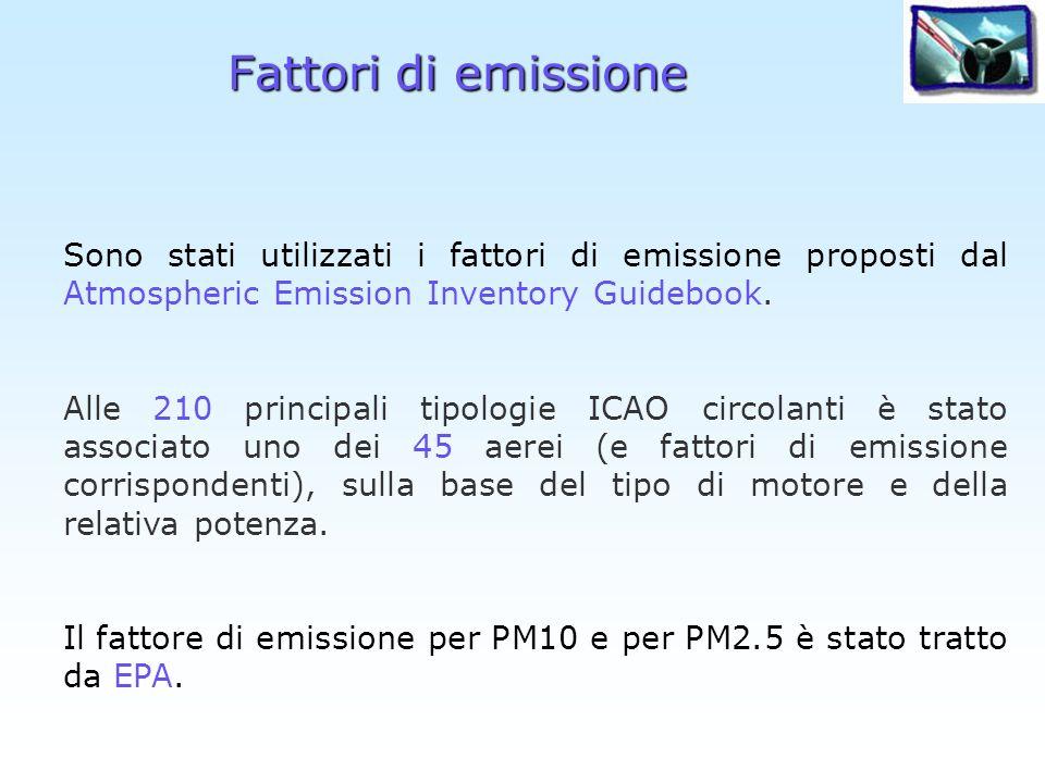 Mezzi a terra - Metodologia di stima Per ogni inquinante la stima dellemissione secondo è: EmMT z,i,j, K = FE_MT z * TEMPO_SPEC_FUNZ z,i,j /1000 EmMT z,i,j,k = emissioni per ogni mezzo a terra z associato allaereo i, per ogni fase di movimento j nellora k (t/anno) FE_MT z = fattore di emissione per ogni tipo di mezzo a terra z (kg/min) TEMPO_SPEC_FUNZ z,i,j = tempo di funzionamento per il tipo di mezzo a terra z associato allaereo i, per fase movimento j (min)