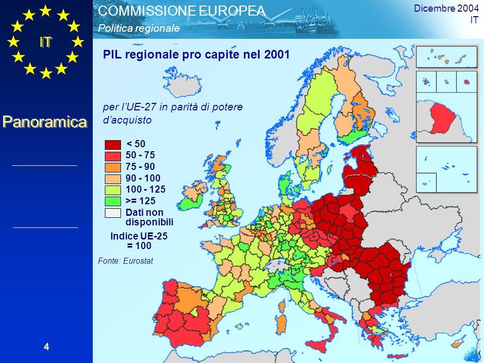 IT Panoramica Politica regionale COMMISSIONE EUROPEA Dicembre 2004 IT 4 < 50 50 - 75 75 - 90 90 - 100 100 - 125 >= 125 Dati non disponibili Indice UE-25 = 100 Fonte: Eurostat PIL regionale pro capite nel 2001 per lUE-27 in parità di potere dacquisto