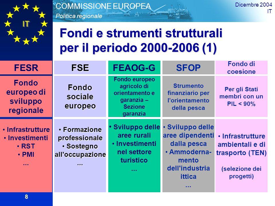 IT Panoramica Politica regionale COMMISSIONE EUROPEA Dicembre 2004 IT 9 Fondi e strumenti strutturali per il periodo 2000-2006 (2) Iniziative comunitarie INTERREG III EQUALLeader+ Cooperazione transfrontaliera, transnazionale e interregionale Creazione di reti e scambi transnazionali Strategie in materia di sviluppo rurale sostenibile FESR Infrastrutture Sviluppo sostenibile Programmazione Studi Cultura RST PMI...