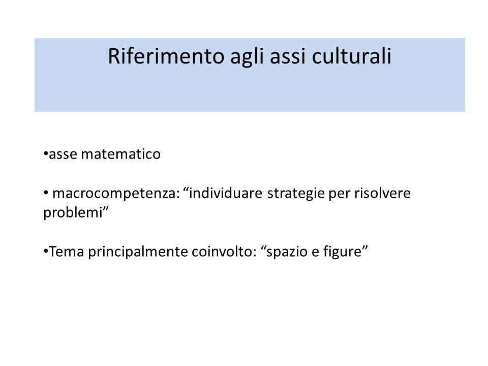 Riferimento agli assi culturali asse matematico macrocompetenza: individuare strategie per risolvere problemi Tema principalmente coinvolto: spazio e figure