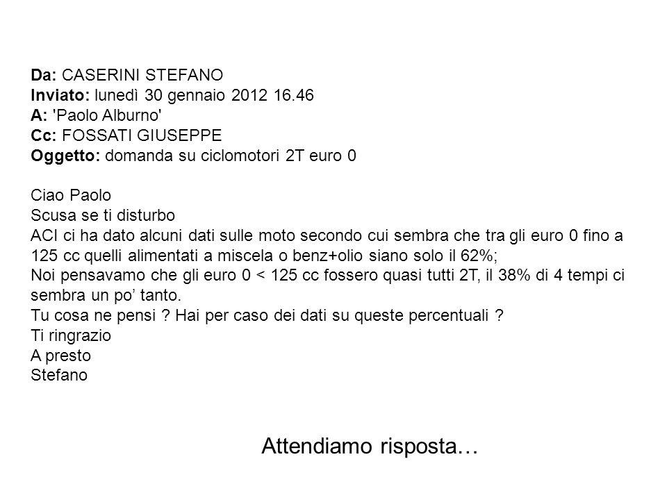 Da: CASERINI STEFANO Inviato: lunedì 30 gennaio 2012 16.46 A: 'Paolo Alburno' Cc: FOSSATI GIUSEPPE Oggetto: domanda su ciclomotori 2T euro 0 Ciao Paol