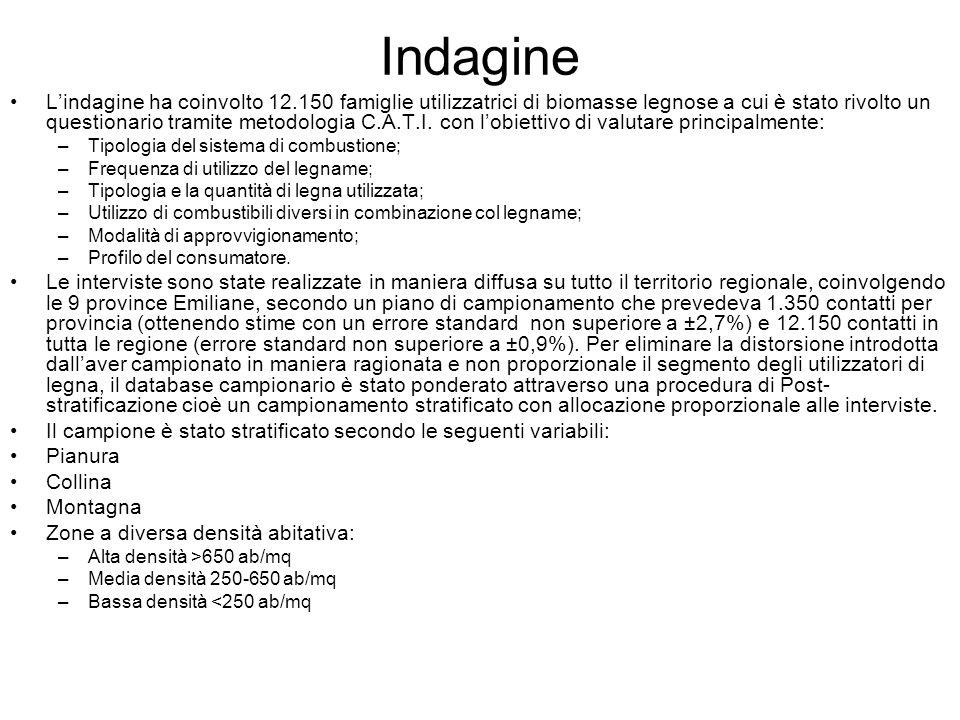 Indagine Lindagine ha coinvolto 12.150 famiglie utilizzatrici di biomasse legnose a cui è stato rivolto un questionario tramite metodologia C.A.T.I. c