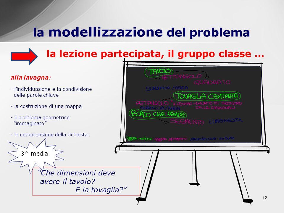 12 la modellizzazione del problema la lezione partecipata, il gruppo classe … alla lavagna: - lindividuazione e la condivisione delle parole chiave -