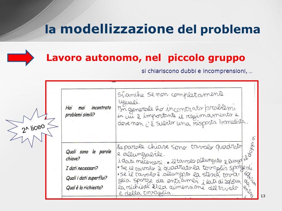 13 la modellizzazione del problema Lavoro autonomo, nel piccolo gruppo si chiariscono dubbi e incomprensioni, … 2^ liceo