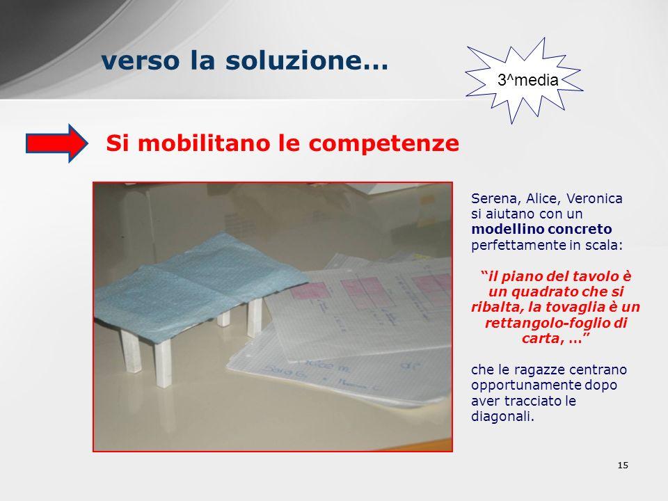 15 verso la soluzione… Si mobilitano le competenze Serena, Alice, Veronica si aiutano con un modellino concreto perfettamente in scala: il piano del t