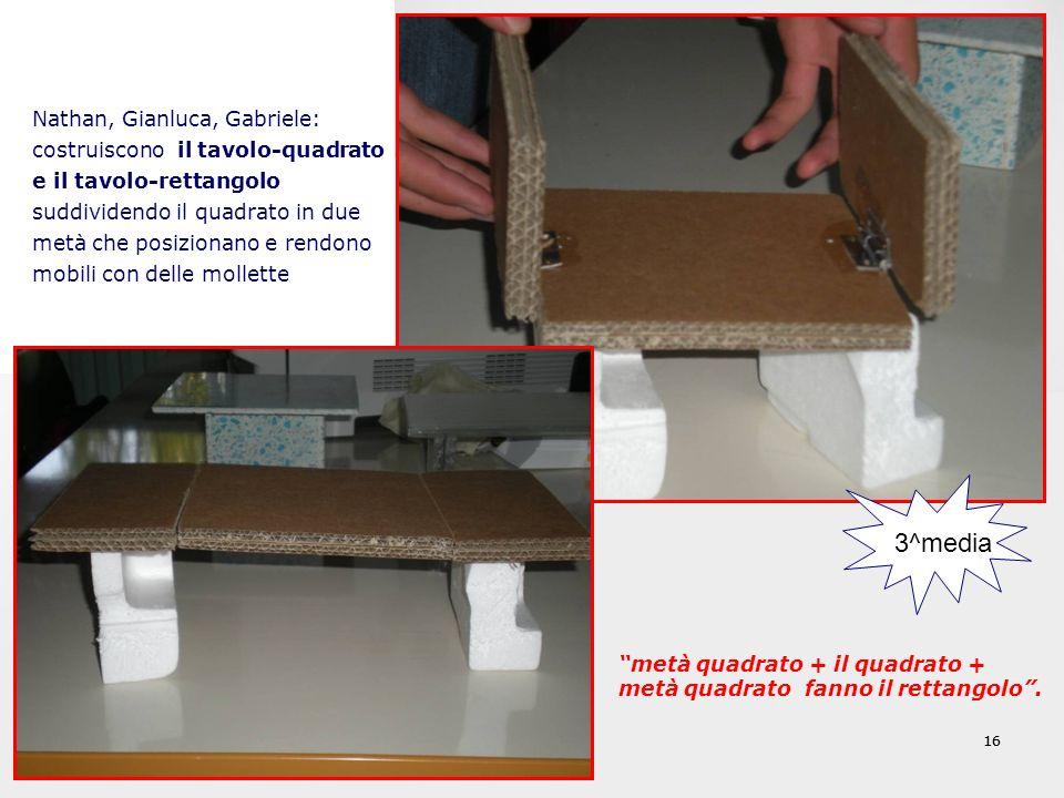 16 Nathan, Gianluca, Gabriele: costruiscono il tavolo-quadrato e il tavolo-rettangolo suddividendo il quadrato in due metà che posizionano e rendono m