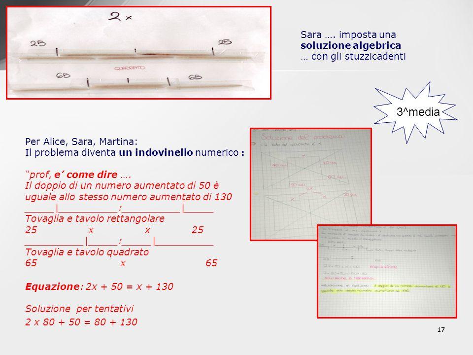 17 Sara …. imposta una soluzione algebrica … con gli stuzzicadenti Per Alice, Sara, Martina: Il problema diventa un indovinello numerico : prof, e com