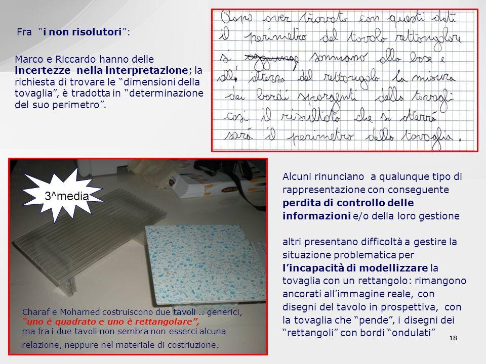 18 Fra i non risolutori: Marco e Riccardo hanno delle incertezze nella interpretazione; la richiesta di trovare le dimensioni della tovaglia, è tradot