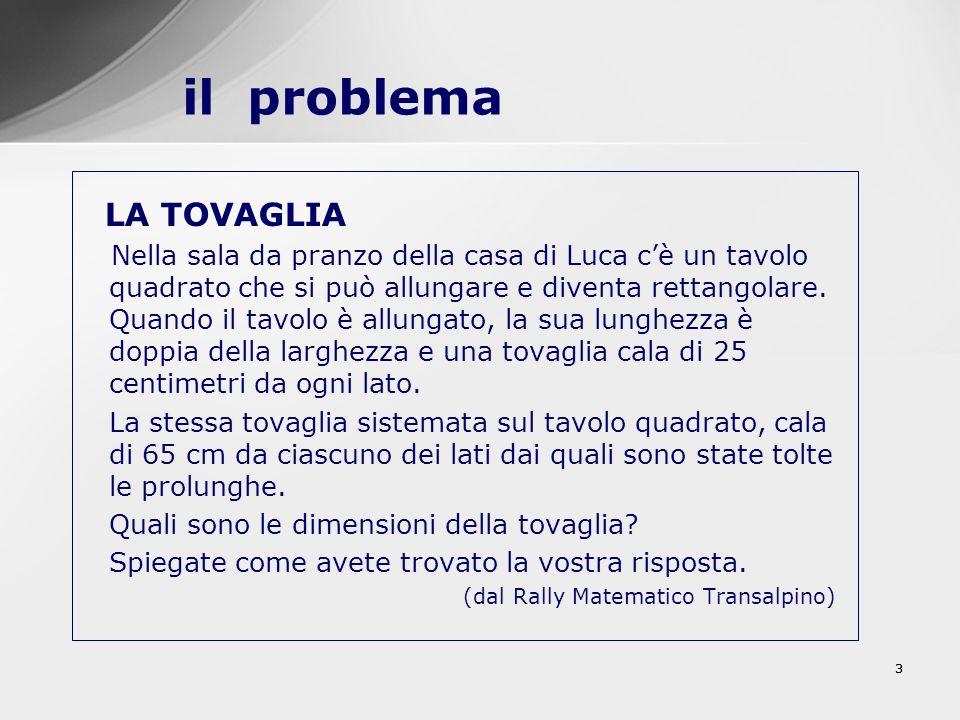 33 il problema LA TOVAGLIA Nella sala da pranzo della casa di Luca cè un tavolo quadrato che si può allungare e diventa rettangolare. Quando il tavolo