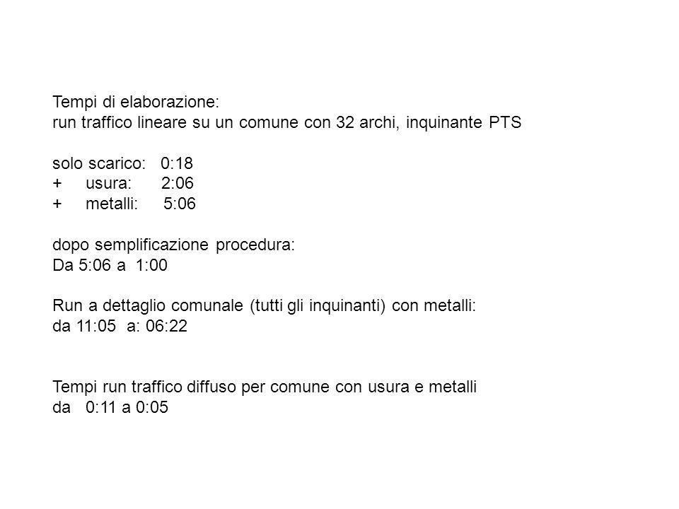 Tempi di elaborazione: run traffico lineare su un comune con 32 archi, inquinante PTS solo scarico: 0:18 + usura: 2:06 + metalli: 5:06 dopo semplifica