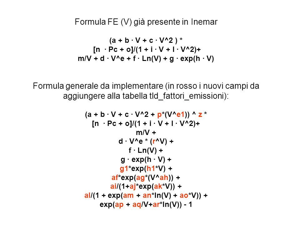 Formula FE (V) già presente in Inemar (a + b · V + c · V^2 ) * [n · Pc + o]/(1 + i · V + l · V^2)+ m/V + d · V^e + f · Ln(V) + g · exp(h · V) Formula