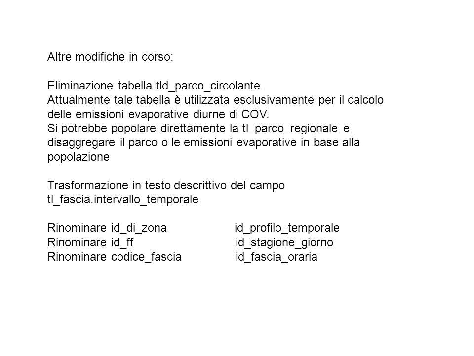 Altre modifiche in corso: Eliminazione tabella tld_parco_circolante. Attualmente tale tabella è utilizzata esclusivamente per il calcolo delle emissio
