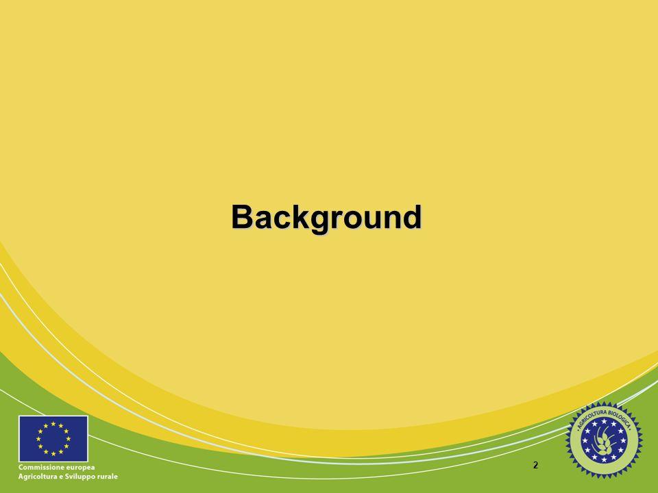 23 Volantini Serie di quattro opuscoli destinati al consumatore che evidenziano i quattro benefici principali dellagricoltura biologica: protezione dellambiente, benessere degli animali, fiducia del consumatore e sviluppo economico.
