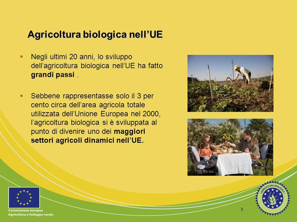 4 Il settore dellagricoltura biologica è aumentato del 25% circa lanno tra il 1993 e 1998.