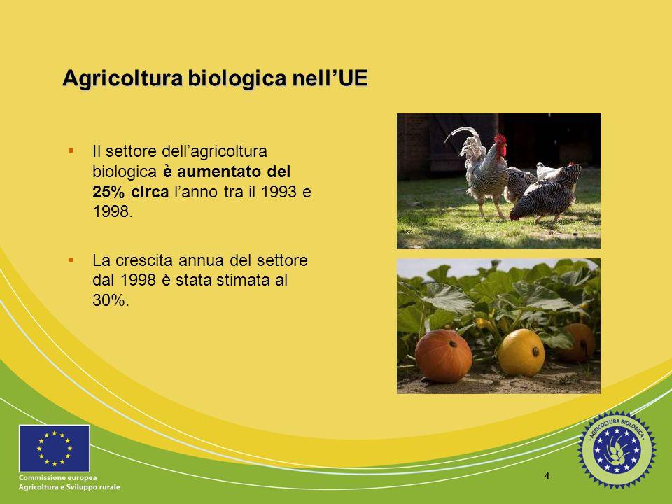 5 Obbiettivi della campagna Nel dicembre 2006, la Commissione Europea ha iniziato a lavorare sulla campagna informativa e promozionale europea pluri-annuale sugli alimenti e sull agricoltura biologica.