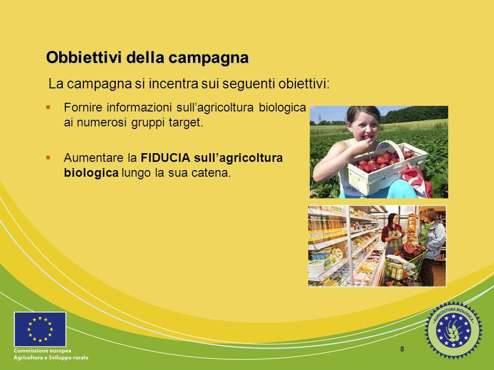 9 Obbiettivi della campagna Aumentare la consapevolezza del consumatore sulle norme di controllo di qualità e protezione dellambiente.
