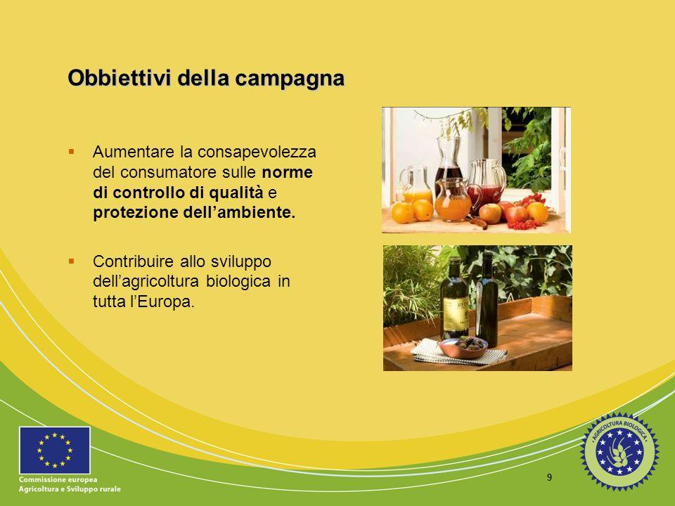 10 Obbiettivi della campagna Incoraggiare gli agricoltori a partecipare sia agli schemi di qualità alimentare sia al marketing di prodotti agricoli di qualità.