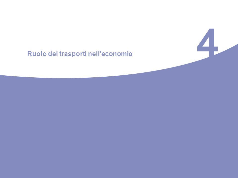 4 Ruolo dei trasporti nell'economia