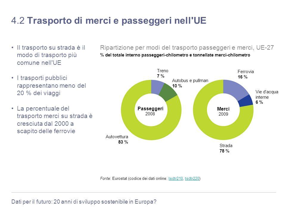 Dati per il futuro: 20 anni di sviluppo sostenibile in Europa? 4.2 Trasporto di merci e passeggeri nell'UE Il trasporto su strada è il modo di traspor
