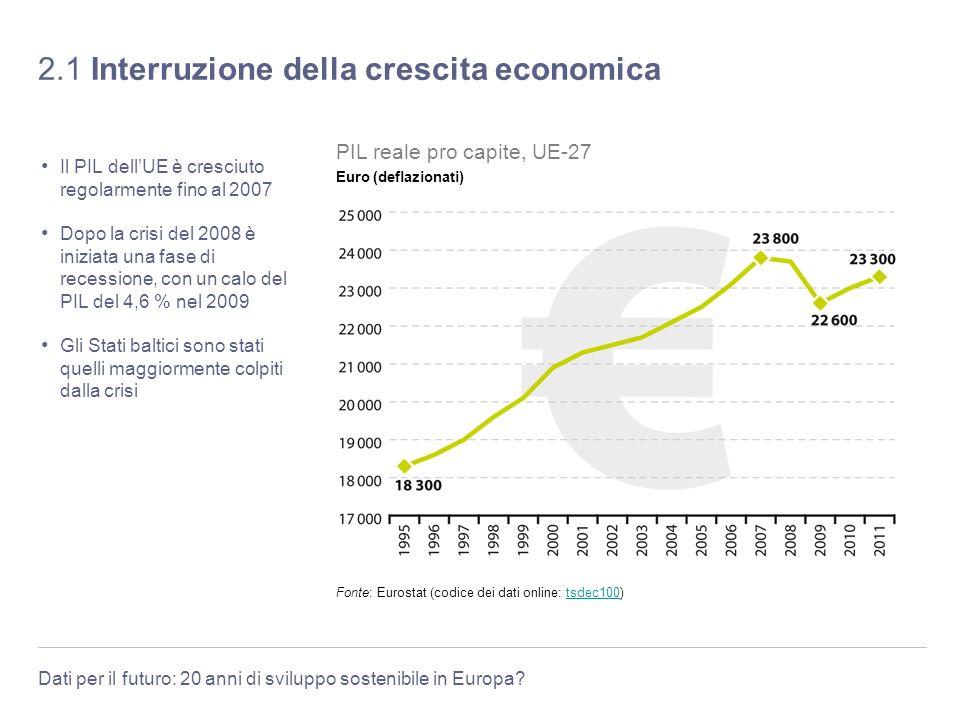 Dati per il futuro: 20 anni di sviluppo sostenibile in Europa? 2.1 Interruzione della crescita economica Il PIL dellUE è cresciuto regolarmente fino a