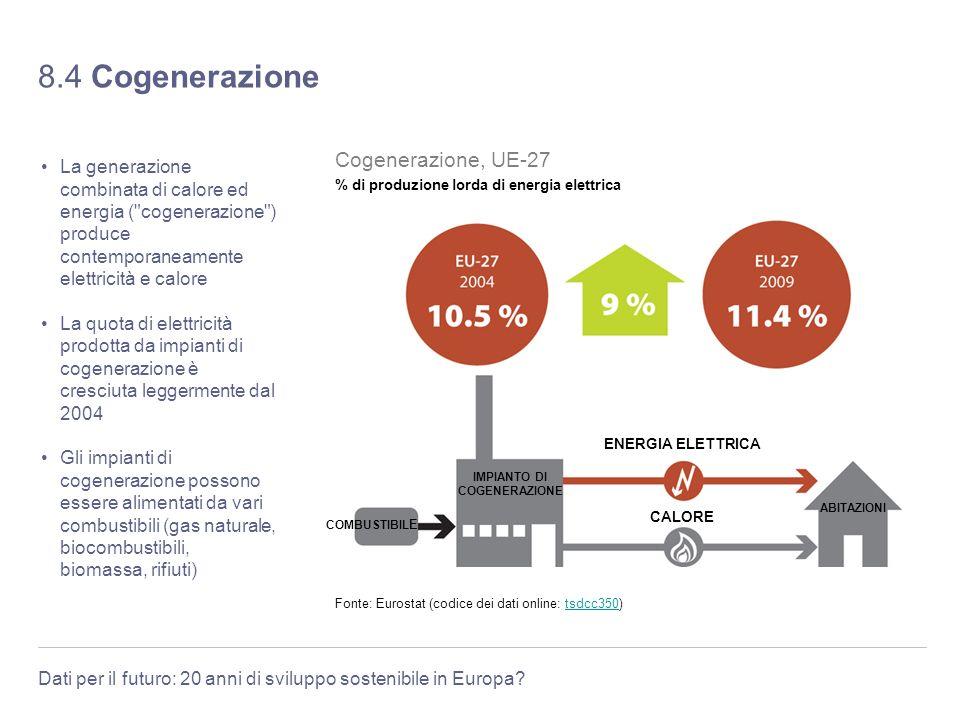 Dati per il futuro: 20 anni di sviluppo sostenibile in Europa? 8.4 Cogenerazione La generazione combinata di calore ed energia (