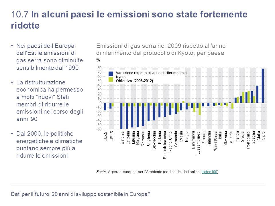 Dati per il futuro: 20 anni di sviluppo sostenibile in Europa? 10.7 In alcuni paesi le emissioni sono state fortemente ridotte Nei paesi dellEuropa de