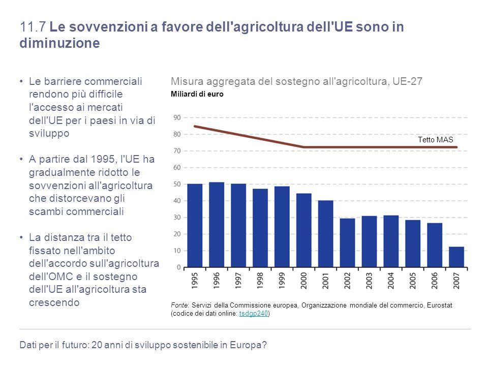 Dati per il futuro: 20 anni di sviluppo sostenibile in Europa? 11.7 Le sovvenzioni a favore dell'agricoltura dell'UE sono in diminuzione Le barriere c