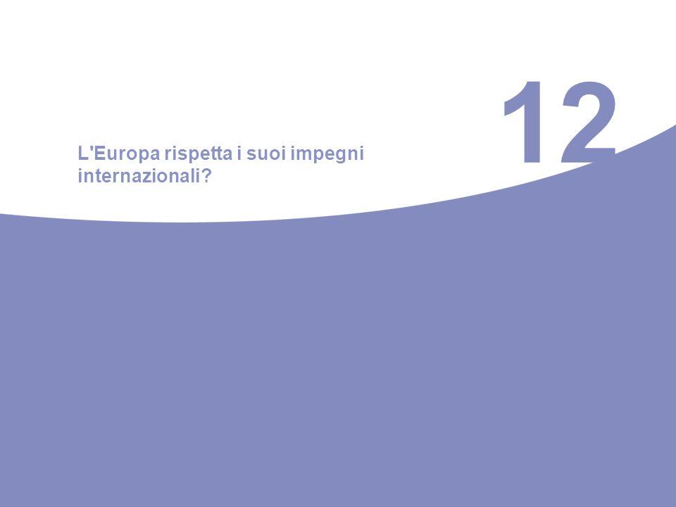 12 L'Europa rispetta i suoi impegni internazionali?