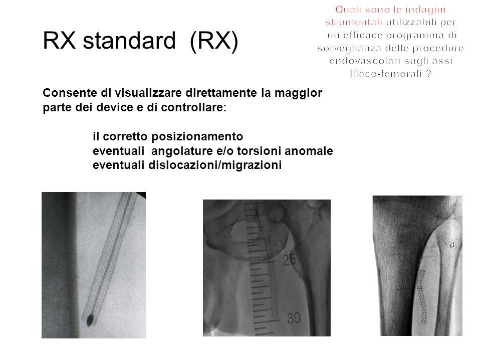 RX standard (RX) Consente di visualizzare direttamente la maggior parte dei device e di controllare: il corretto posizionamento eventuali angolature e