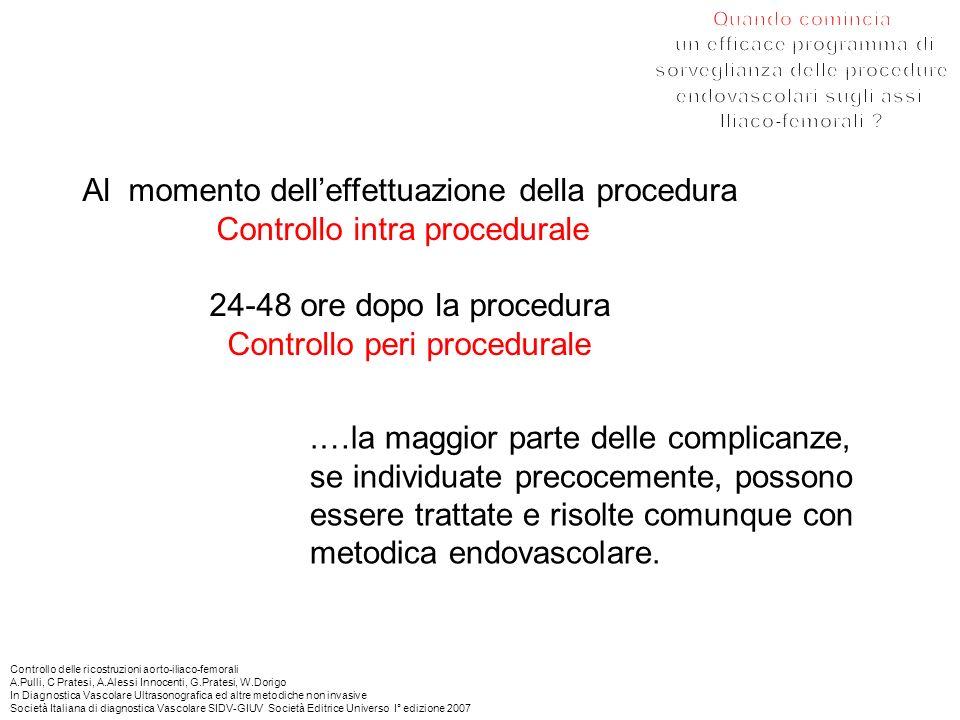 Al momento delleffettuazione della procedura Controllo intra procedurale 24-48 ore dopo la procedura Controllo peri procedurale.…la maggior parte dell