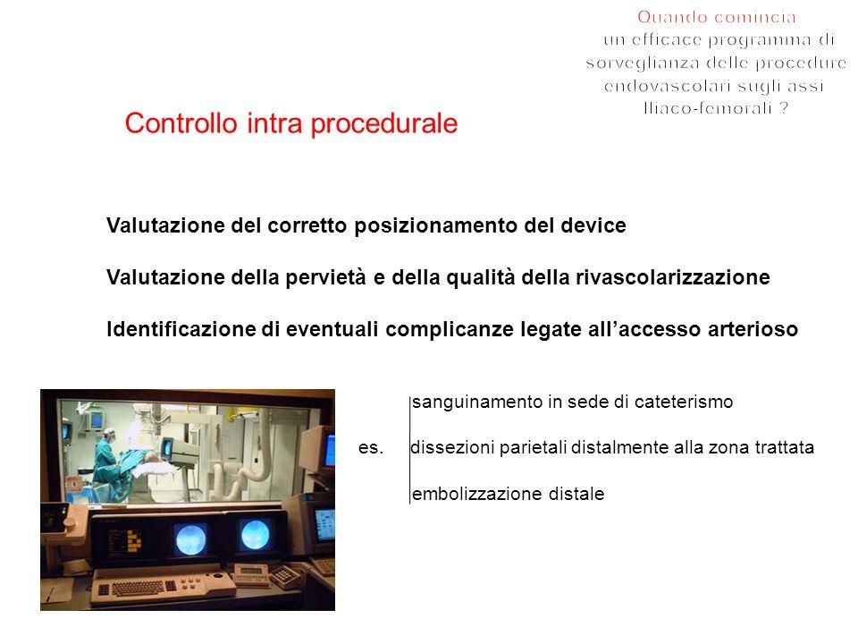 Controllo intra procedurale Valutazione del corretto posizionamento del device Valutazione della pervietà e della qualità della rivascolarizzazione Id