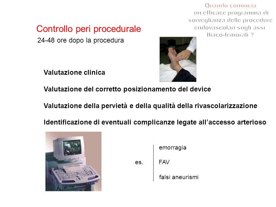 Controllo peri procedurale 24-48 ore dopo la procedura Valutazione clinica Valutazione del corretto posizionamento del device Valutazione della pervie