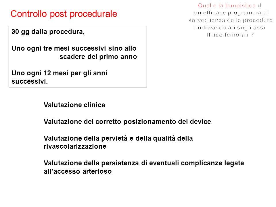 Controllo post procedurale 30 gg dalla procedura, Uno ogni tre mesi successivi sino allo scadere del primo anno Uno ogni 12 mesi per gli anni successi