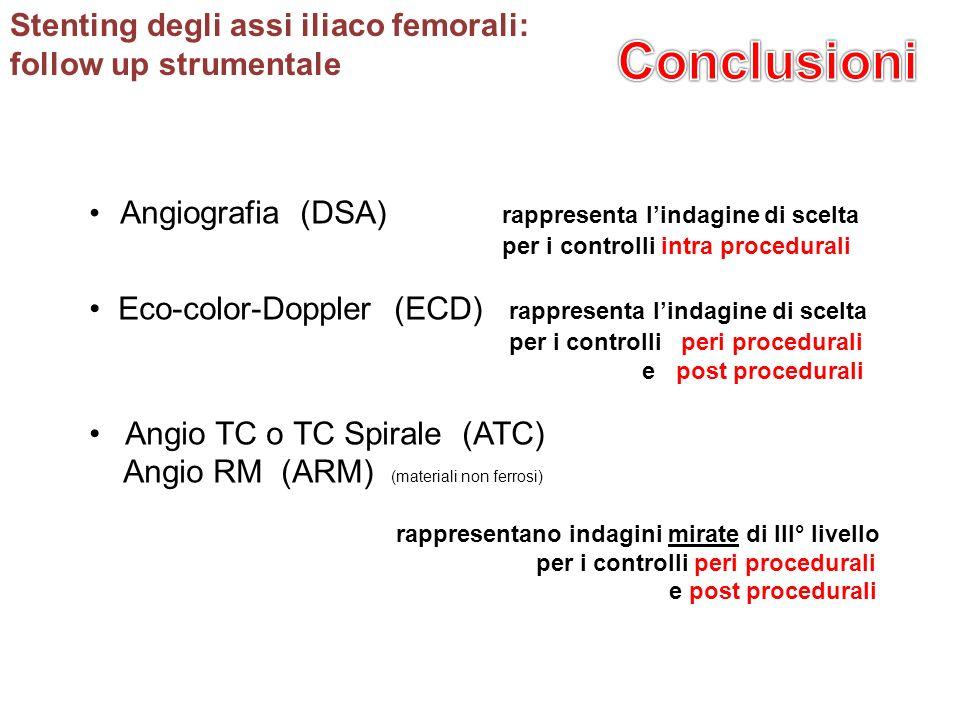 Angiografia (DSA) rappresenta lindagine di scelta per i controlli intra procedurali Eco-color-Doppler (ECD) rappresenta lindagine di scelta per i cont