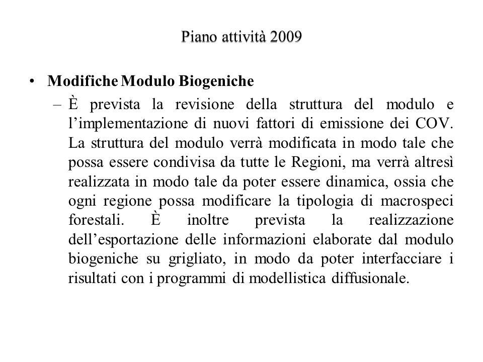 Piano attività 2009 Modifiche Modulo Biogeniche –È prevista la revisione della struttura del modulo e limplementazione di nuovi fattori di emissione dei COV.