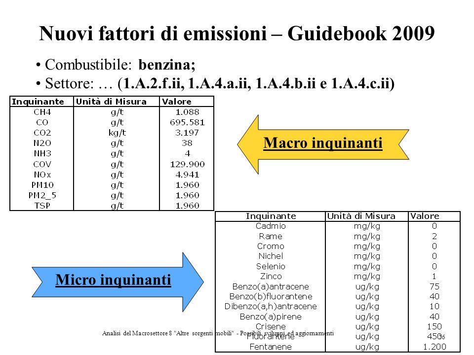 Analisi del Macrosettore 8