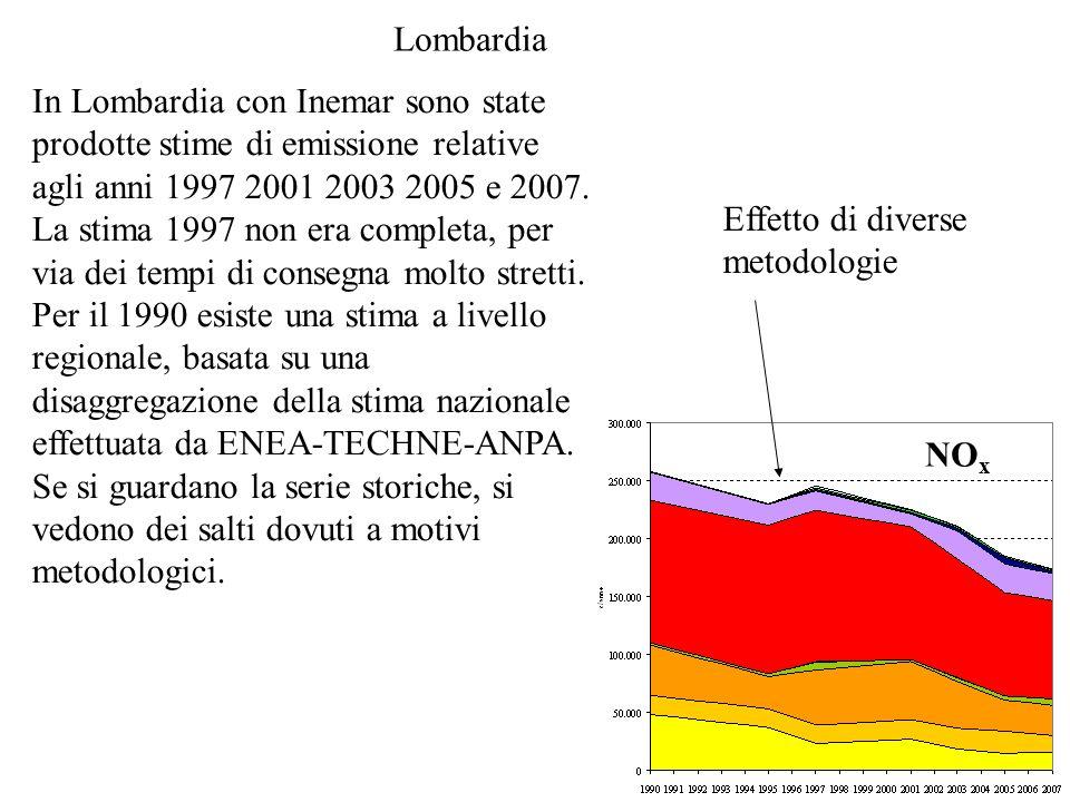 In Lombardia con Inemar sono state prodotte stime di emissione relative agli anni 1997 2001 2003 2005 e 2007. La stima 1997 non era completa, per via