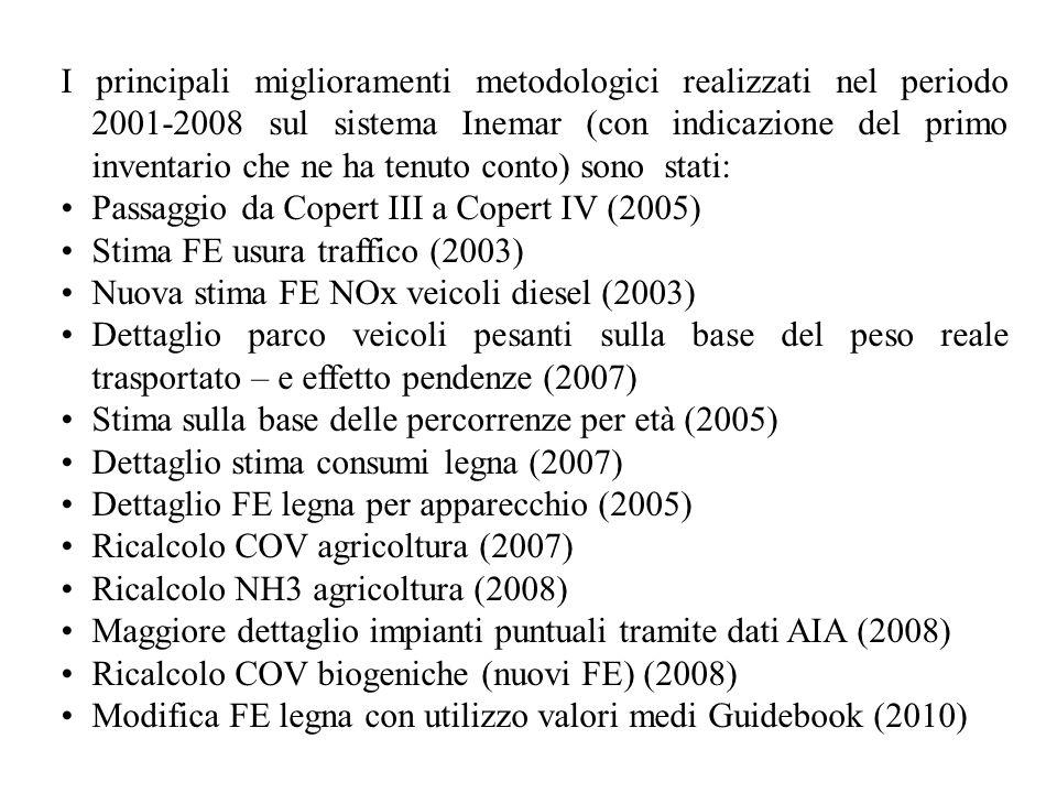 I principali miglioramenti metodologici realizzati nel periodo 2001-2008 sul sistema Inemar (con indicazione del primo inventario che ne ha tenuto con