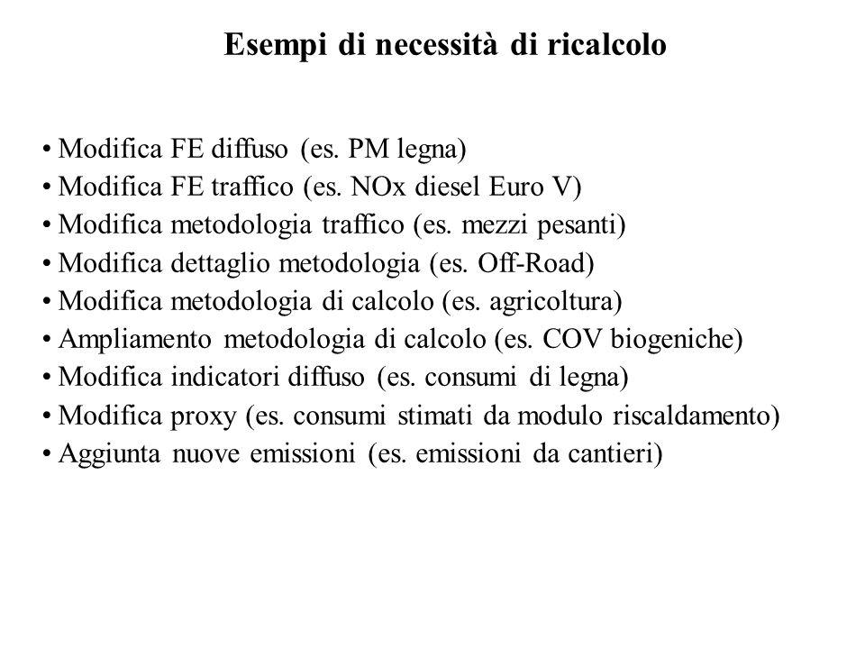 Esempi di necessità di ricalcolo Modifica FE diffuso (es. PM legna) Modifica FE traffico (es. NOx diesel Euro V) Modifica metodologia traffico (es. me