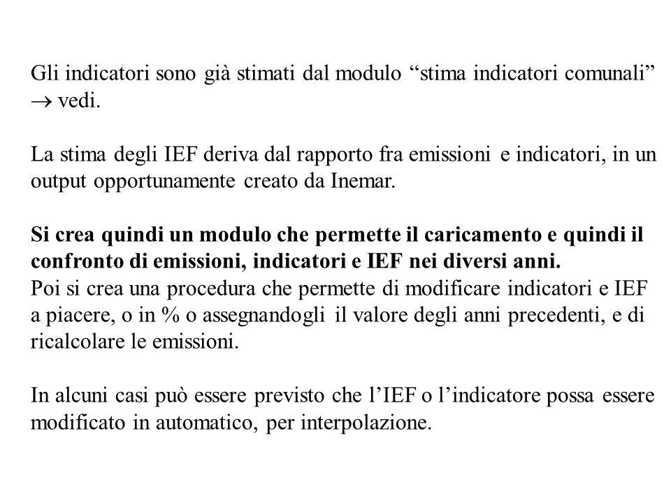 Gli indicatori sono già stimati dal modulo stima indicatori comunali vedi. La stima degli IEF deriva dal rapporto fra emissioni e indicatori, in un ou