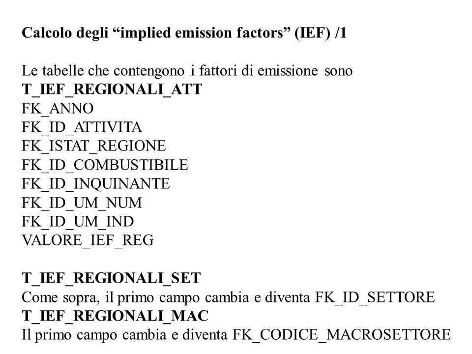 Calcolo degli implied emission factors (IEF) /1 Le tabelle che contengono i fattori di emissione sono T_IEF_REGIONALI_ATT FK_ANNO FK_ID_ATTIVITA FK_IS