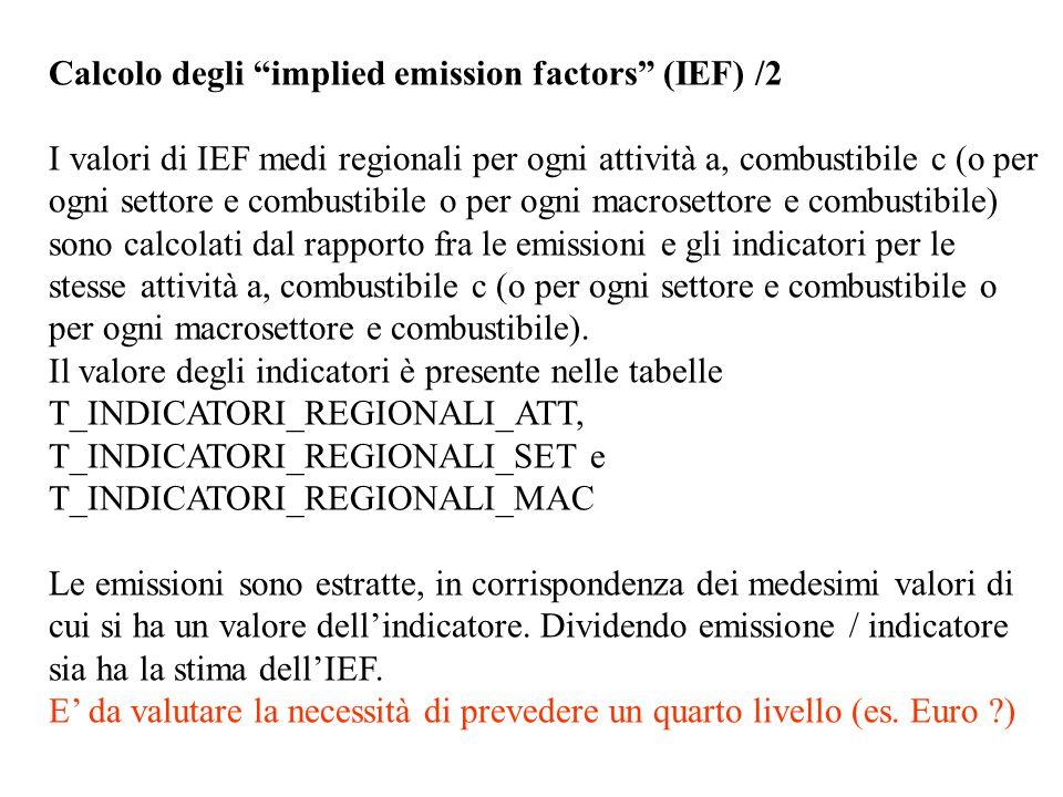 Calcolo degli implied emission factors (IEF) /2 I valori di IEF medi regionali per ogni attività a, combustibile c (o per ogni settore e combustibile