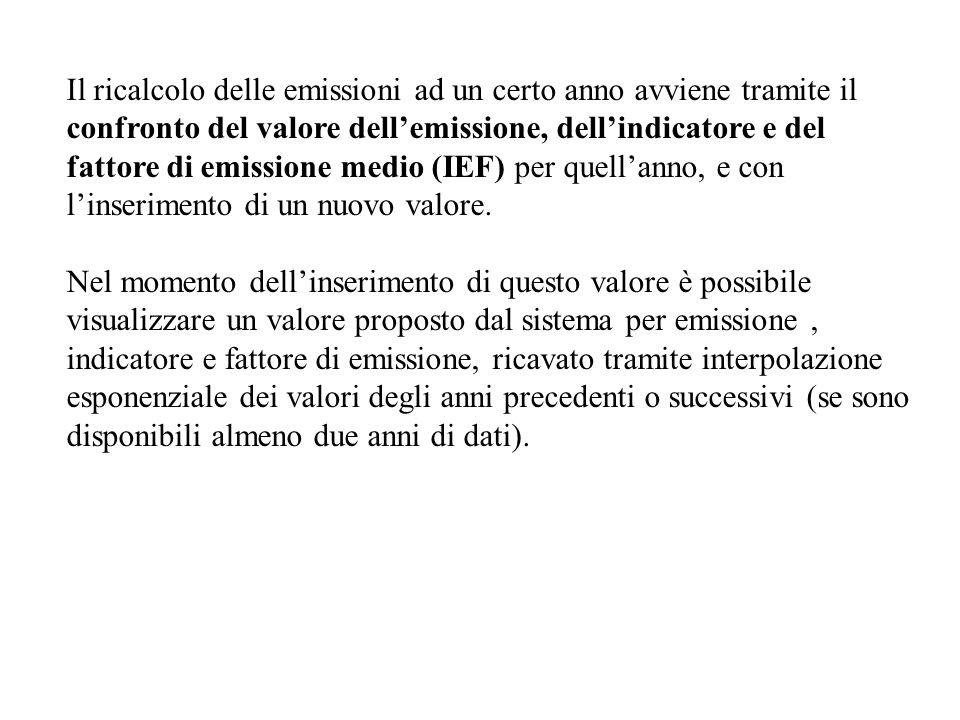 Il ricalcolo delle emissioni ad un certo anno avviene tramite il confronto del valore dellemissione, dellindicatore e del fattore di emissione medio (